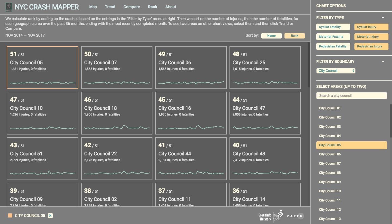 crashmapper-chart-view02.png