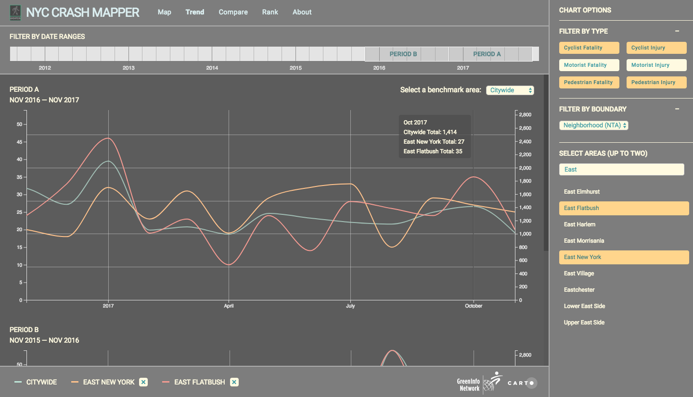 crashmapper-chart-view14.png