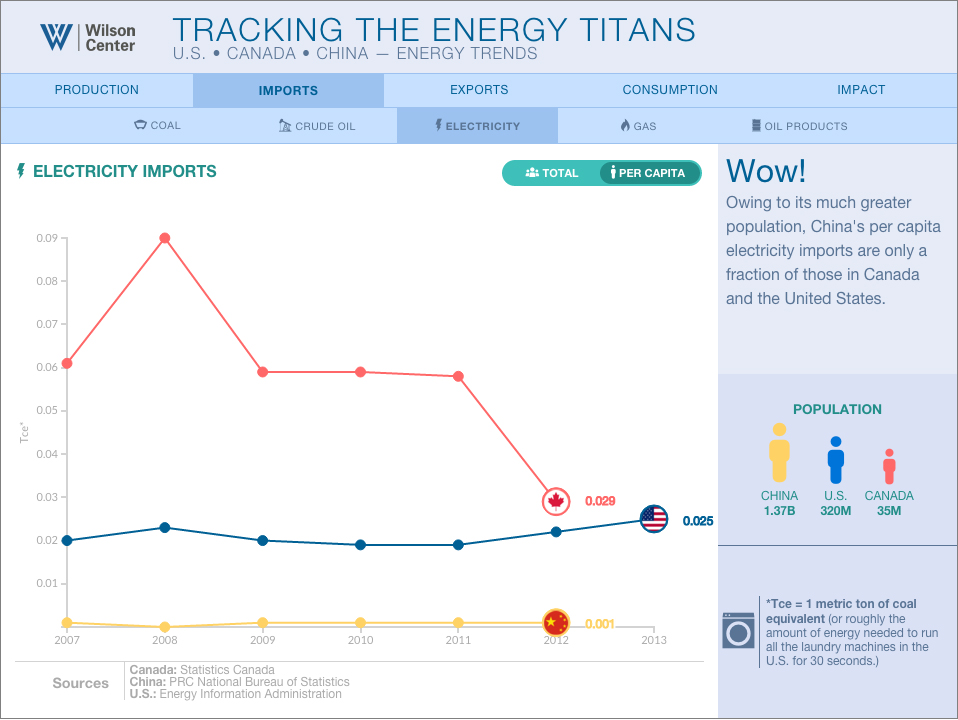tracking-energy-titans04.jpg